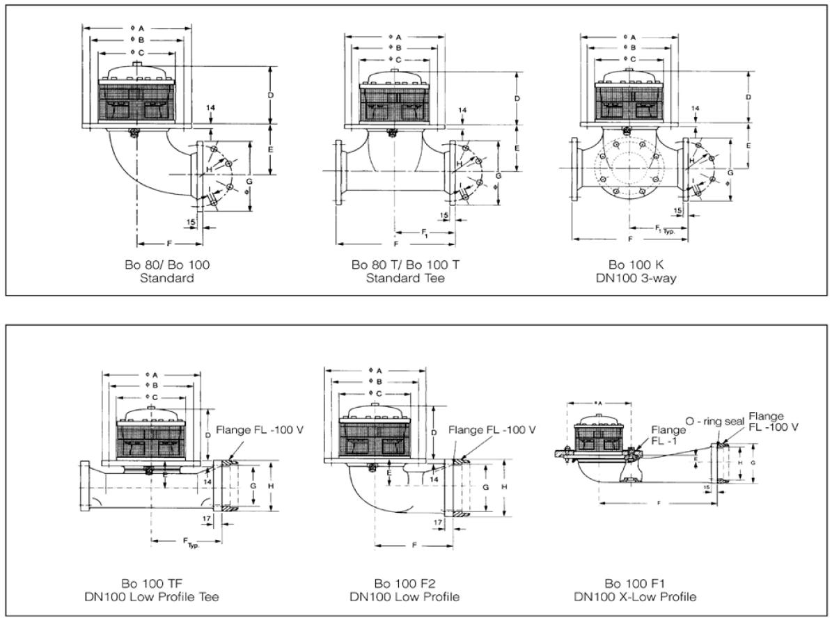 Донный клапан с квадратным фланцем (DN 100) Sening BO100 F2